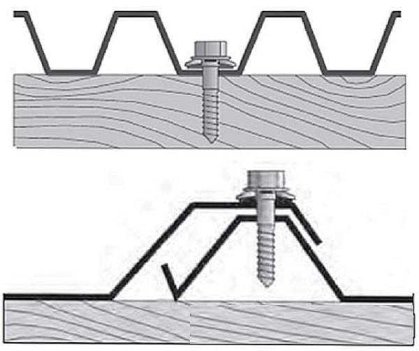 как крепить профильный лист на крыше