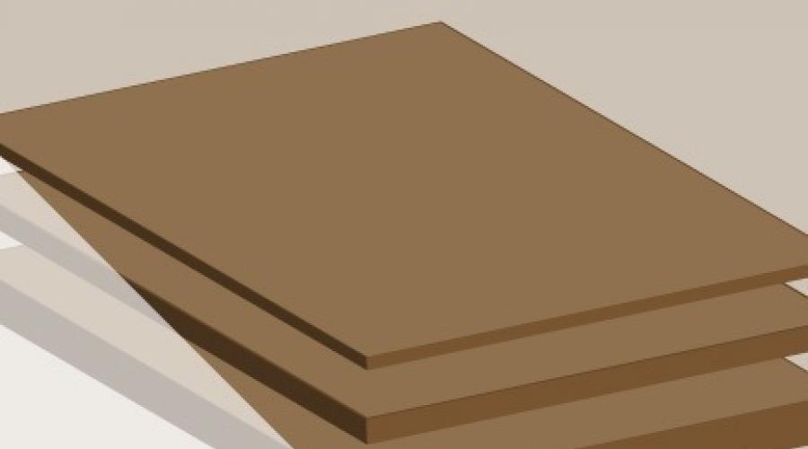 Fußbodenplatten Mdf ~ Welche größen sind die ecken für die mdf platten mdf platten für